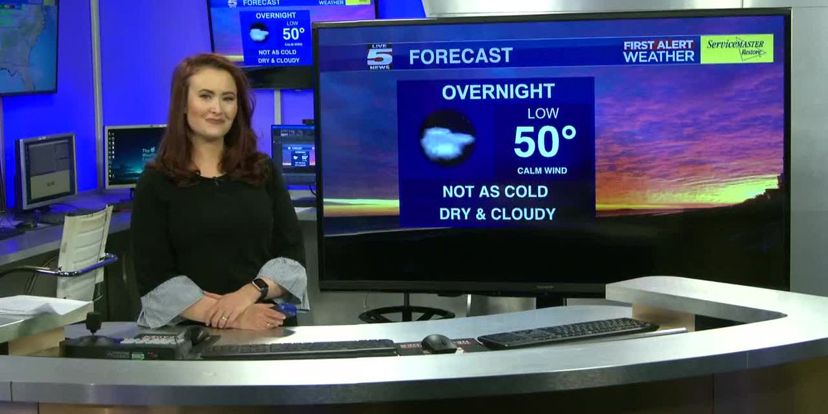 VIDEO: Your Monday forecast