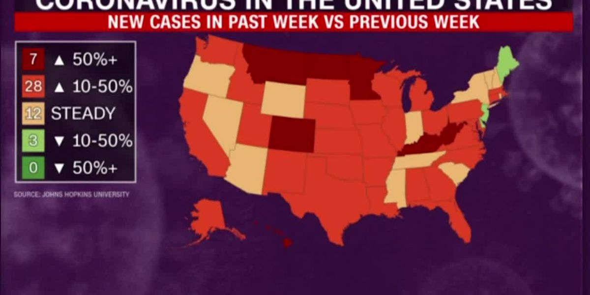 Some states reinstate coronavirus restrictions as cases keep rising