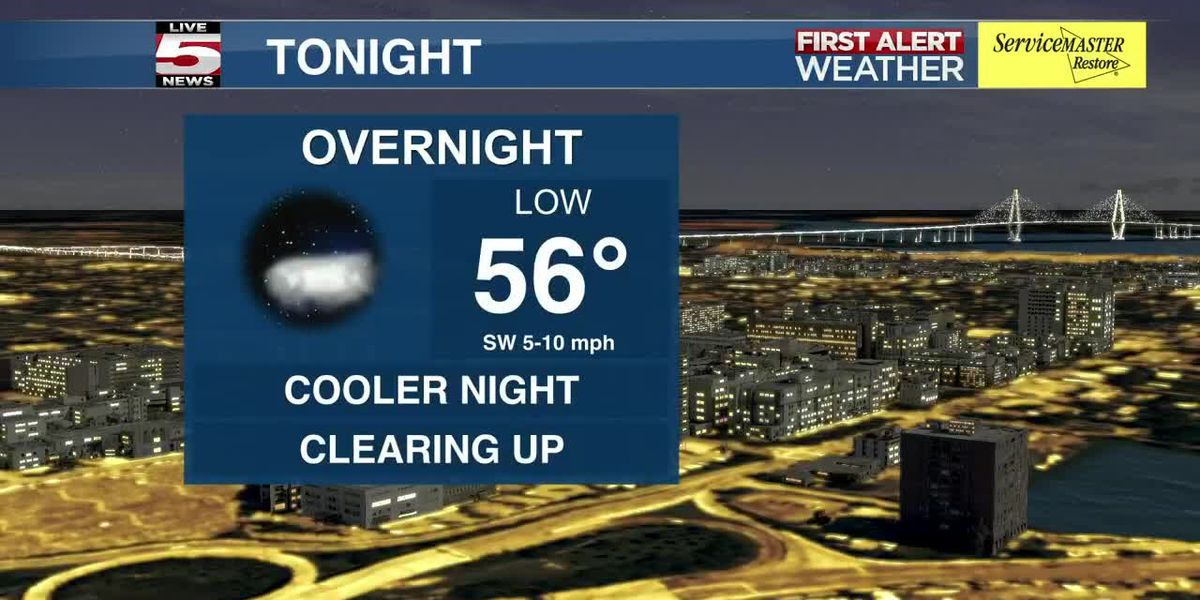 VIDEO: Your Sunday evening forecast