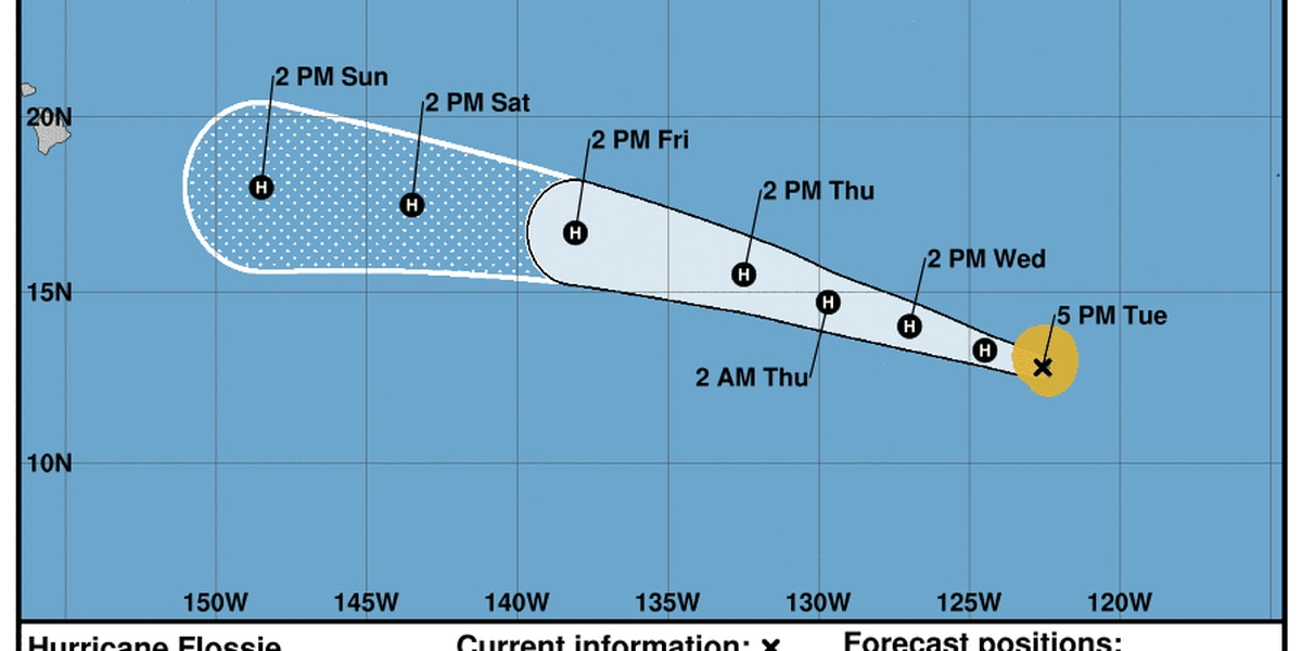 Tropical Storm Erick Is Now a Hurricane - and Getting Stronger