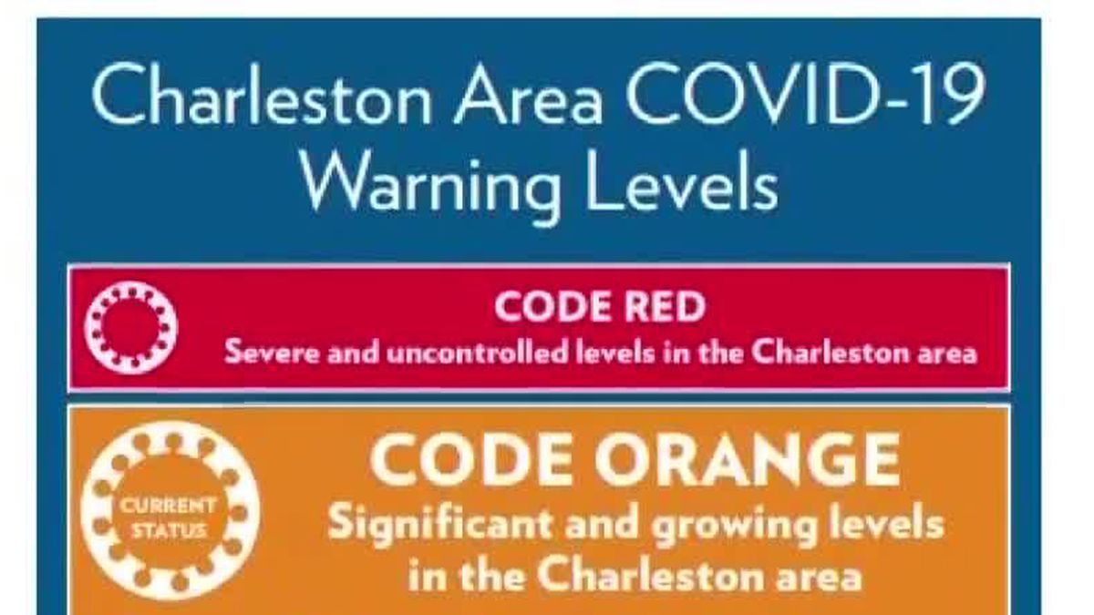 MUSC pauses Charleston COVID-19 warning system, exploring possible statewide system