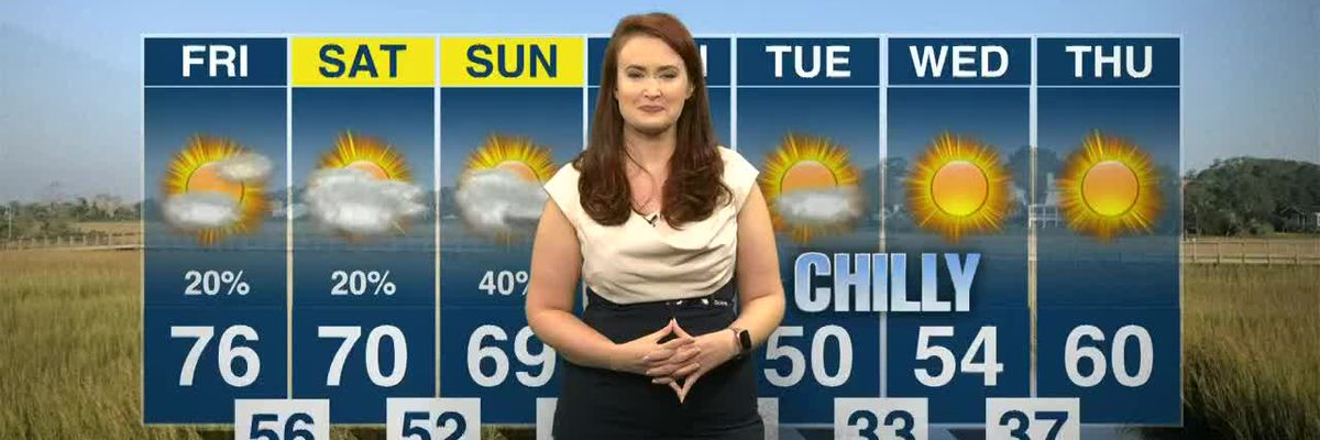 VIDEO: Your Friday evening forecast
