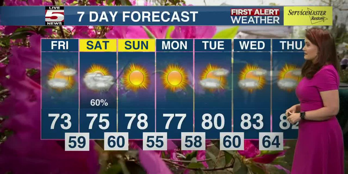 VIDEO: Thursday evening weather forecast