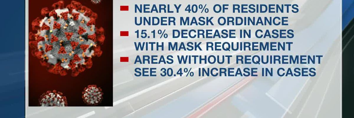 VIDEO: State epidemiologist on newest COVID-19 numbers: 'Wearing face masks works'