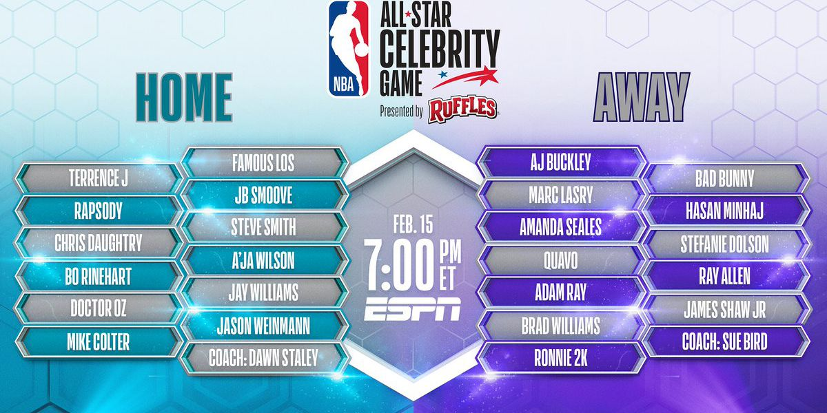 """NBA All-Star Celebrity game rosters feature """"hometown heroes"""" for first time"""