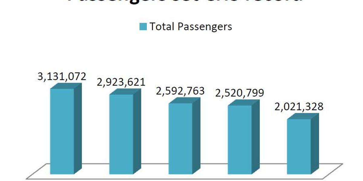 Charleston International Airport sets new passenger record