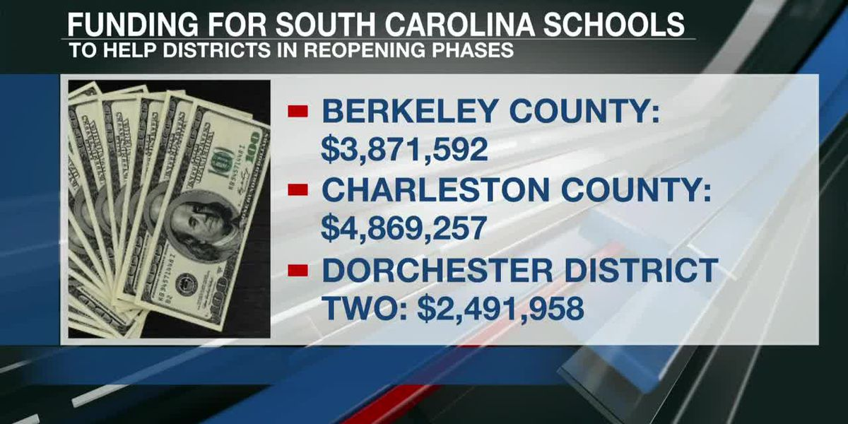VIDEO: S.C. school districts to receive $84 million to help with reopening efforts