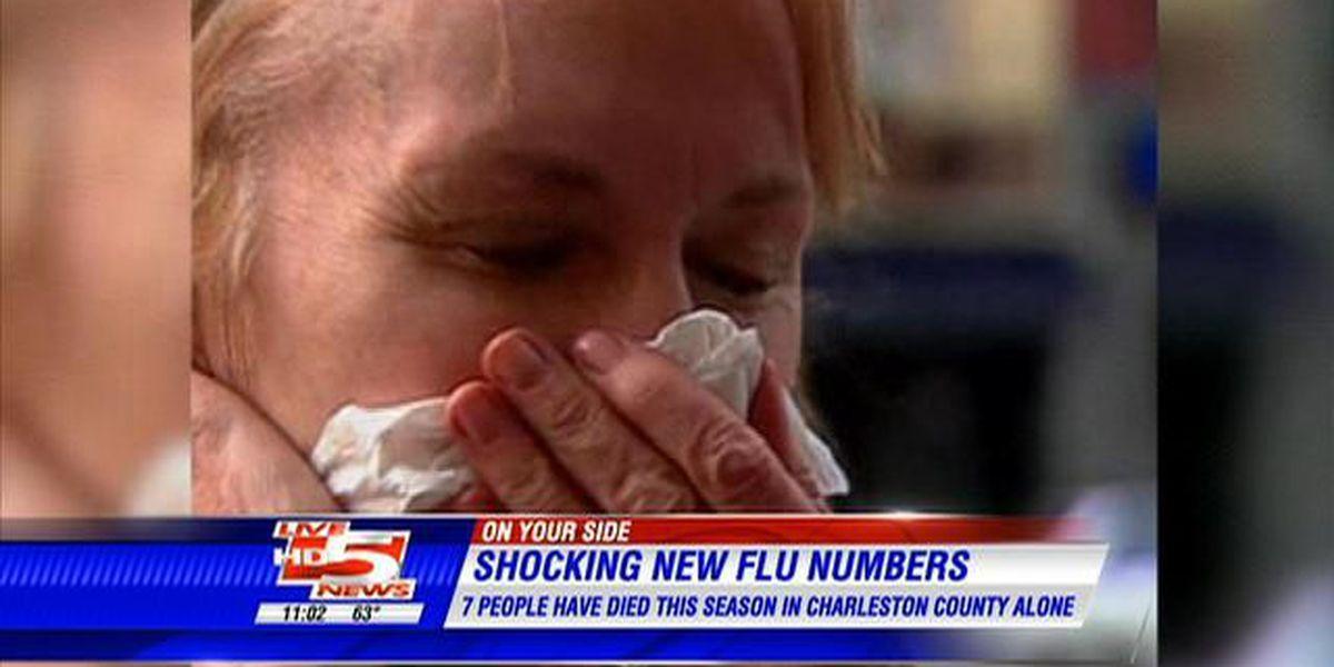 Latest SC flu statistics have doctors concerned