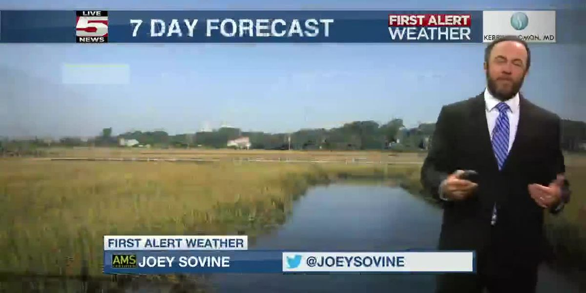 VIDEO: Your Saturday forecast