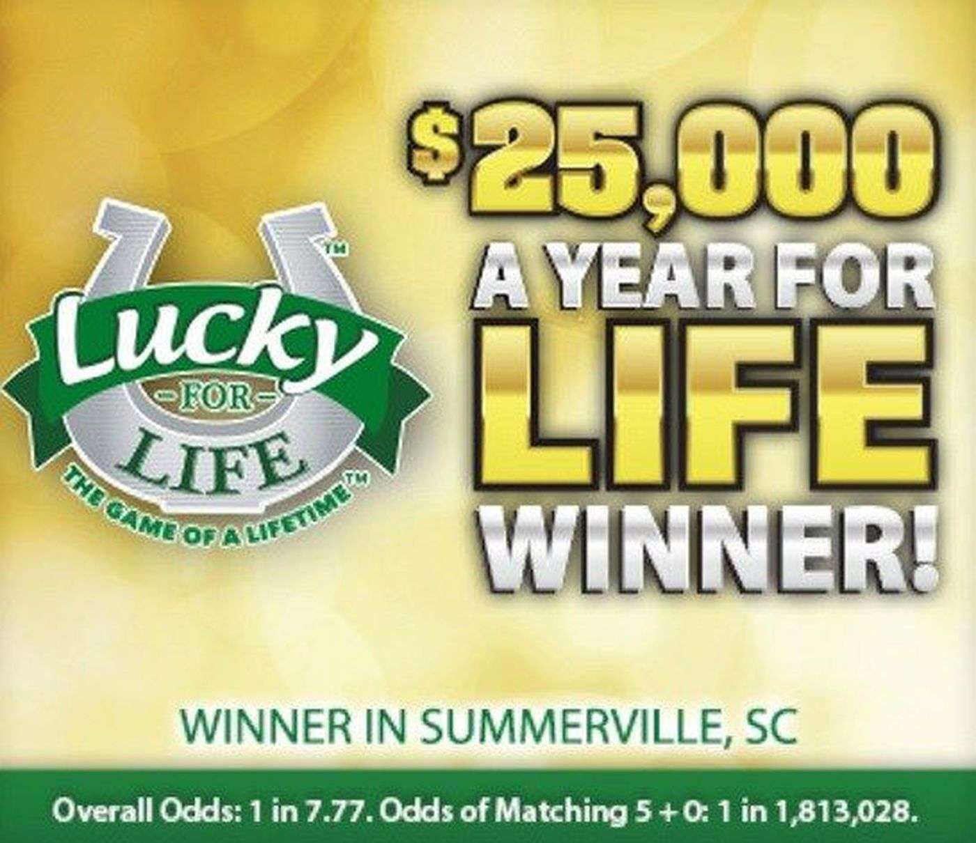 Winning lottery ticket purchased at Summerville gas station