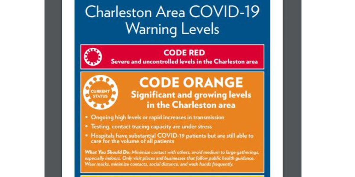 MUSC creates new COVID-19 warning system; Lowcountry currently at 'code orange'
