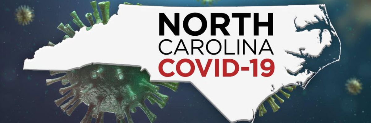 N.C. reports nearly 4,000 new COVID-19 cases