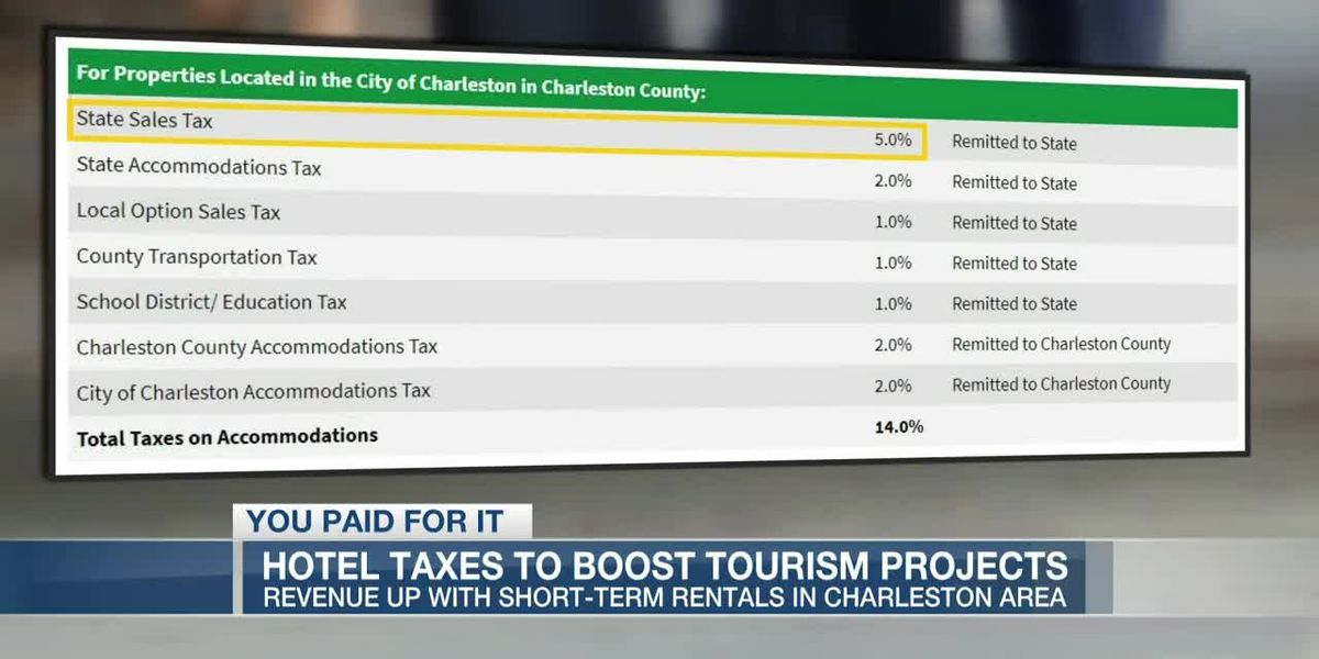 VIDEO: You Paid for It: Hotel taxes to boost tourism projects