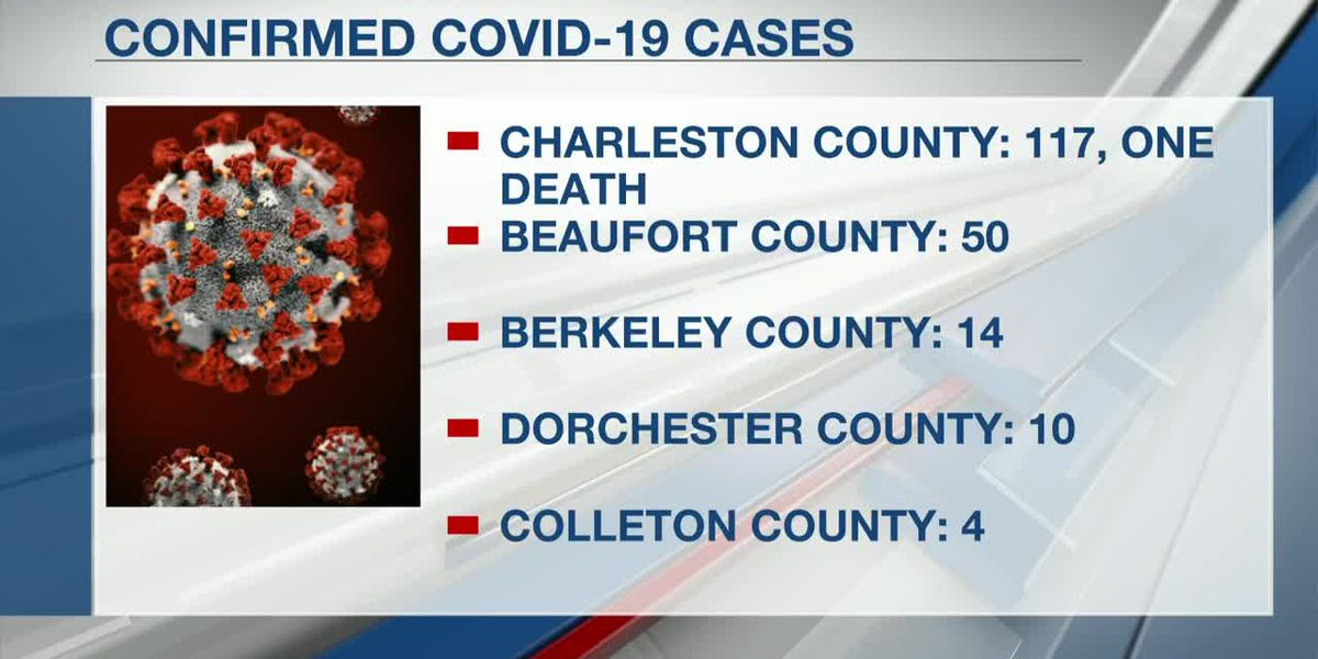 VIDEO: DHEC releases S.C. COVID-19 case data by zip code