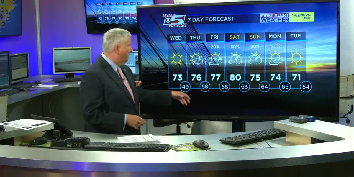VIDEO: Tuesday evening weather forecast