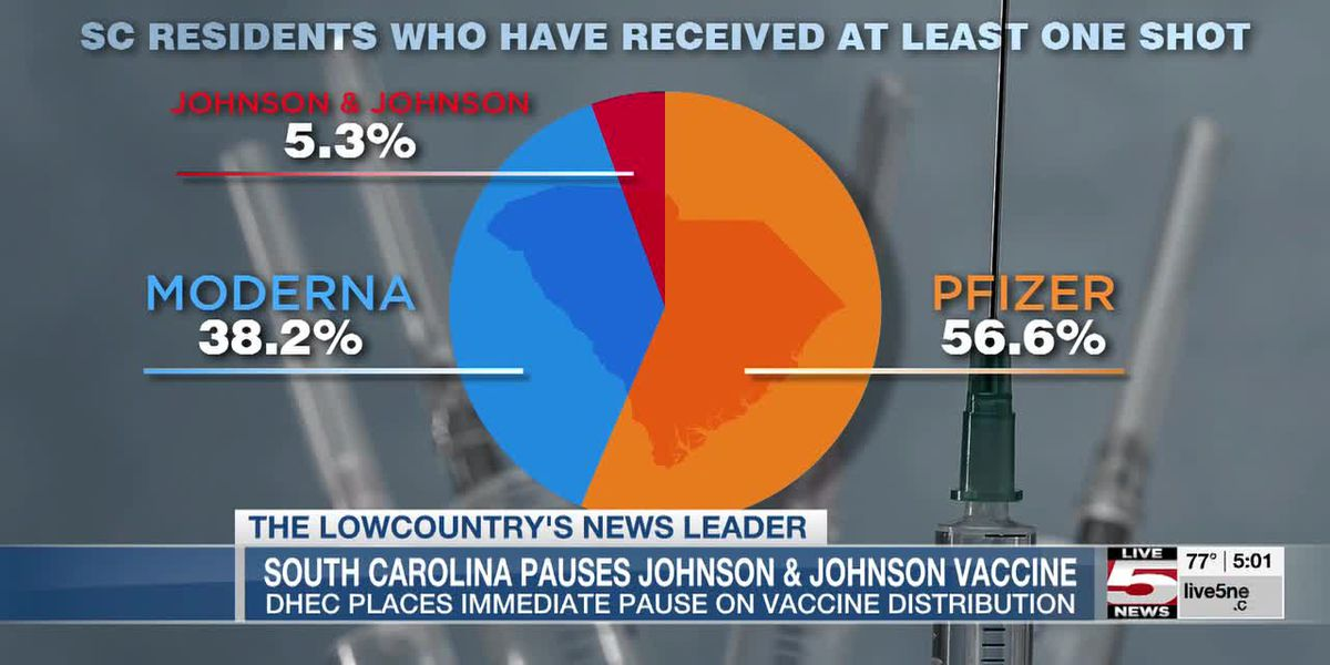 VIDEO: Johnson & Johnson accounts for 5% of SC vaccines, but still crucial for small towns