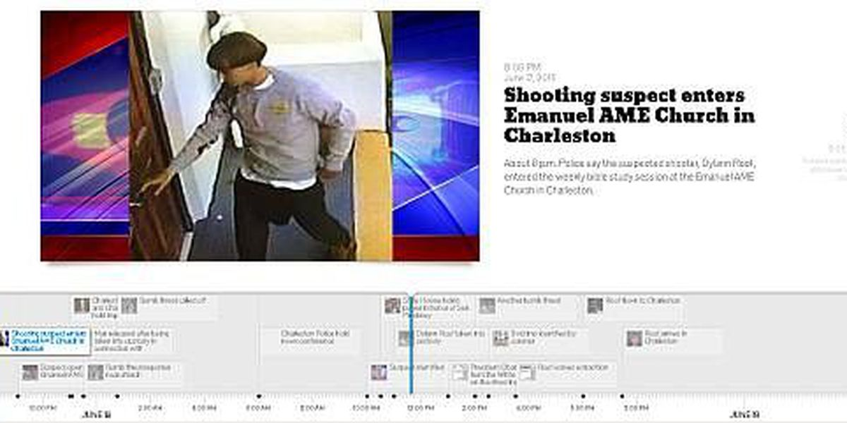 Interactive Timeline of the Charleston shooting and subsequent events
