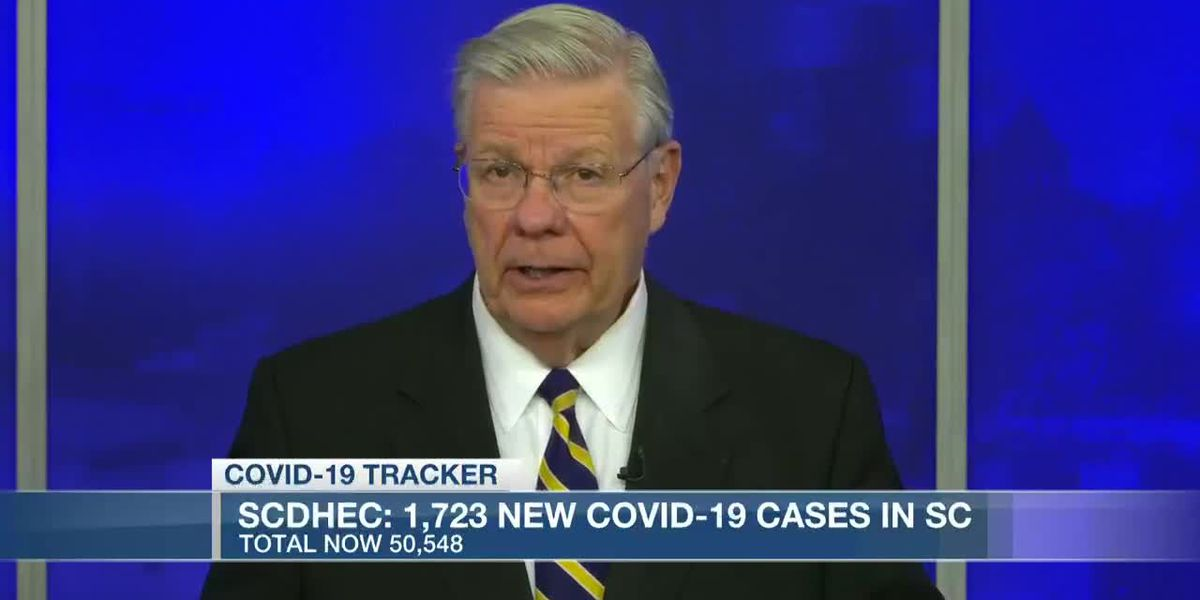 VIDEO: 1,723 new cases of COVID-19, and 22 additional deaths in South Carolina