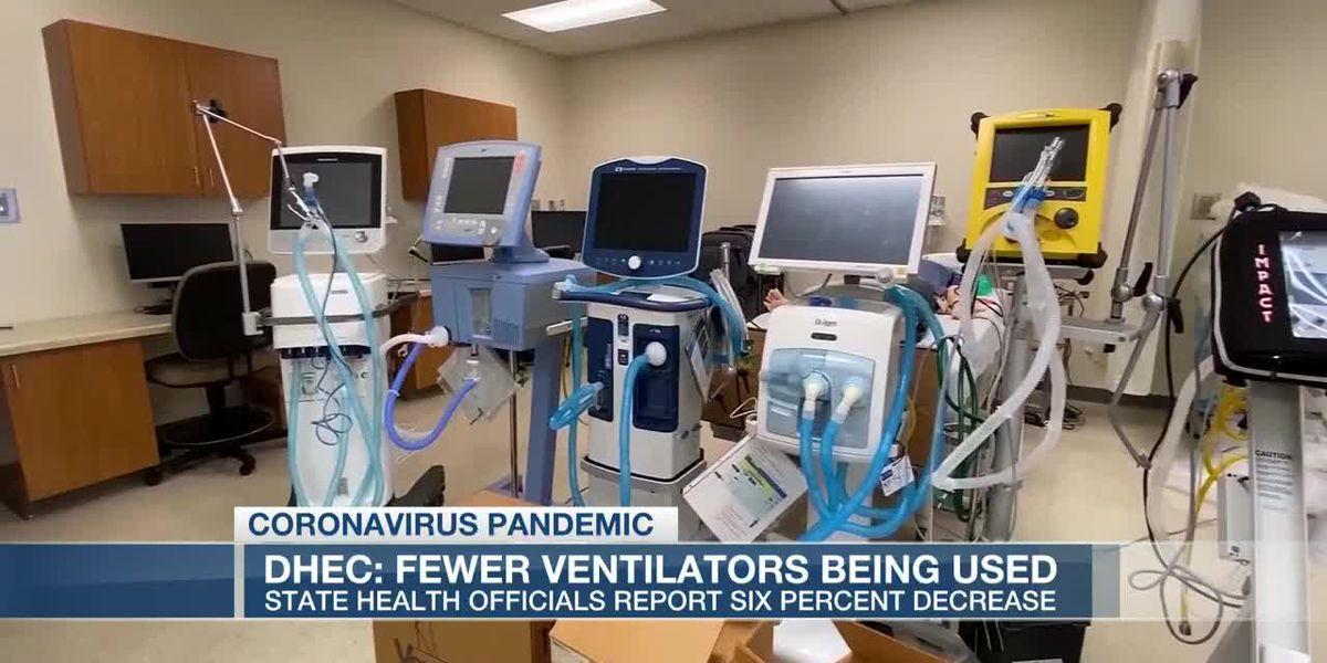 South Carolina ventilator usage down 6% since last week